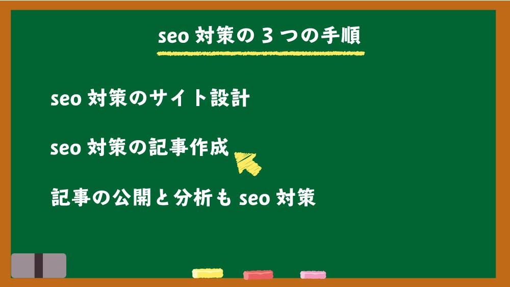 seo対策記事作成の手順